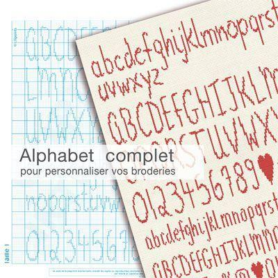 Alphabet Complet CL010 Lilipoints