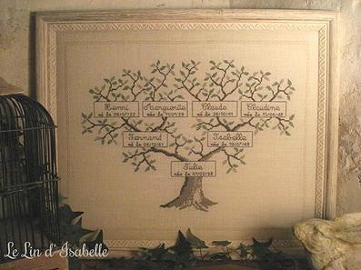 Arbre genealogique llin d isabelle 1