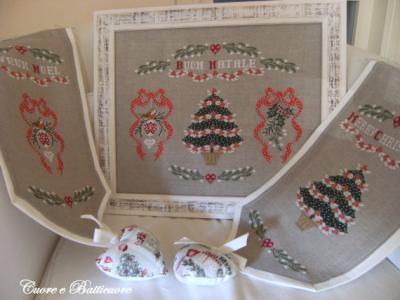 Buon Natale 'Joyeux Noël' Cuore e Batticuore