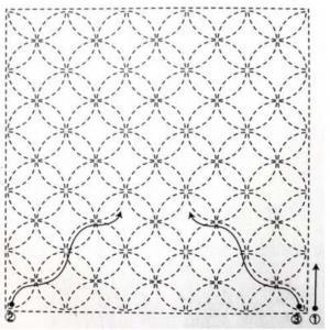 Coupon tissu sashiko navy h203 5